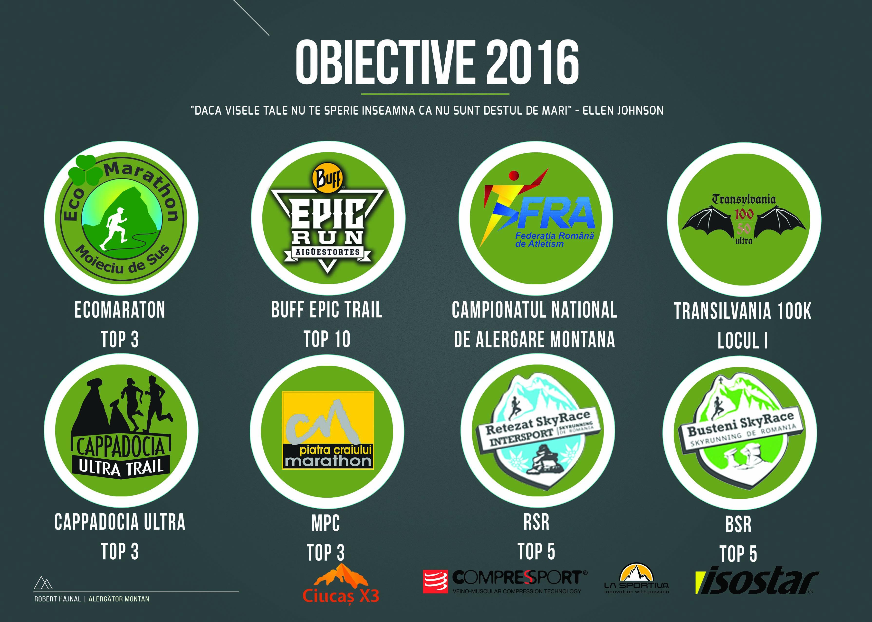 HajnalRobert_Obiective 2016