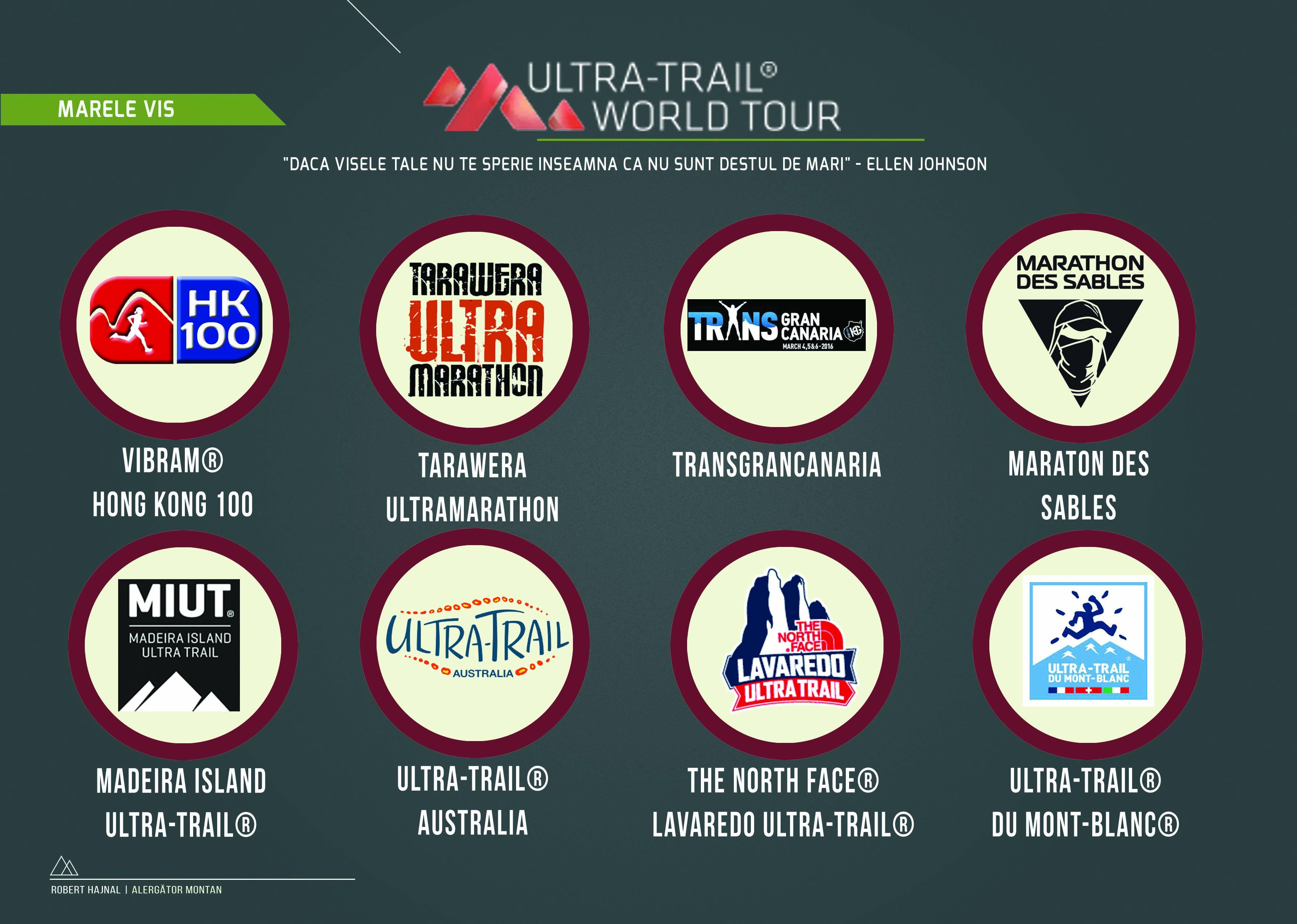 HajnalRobert_UltraTrailWorldTour