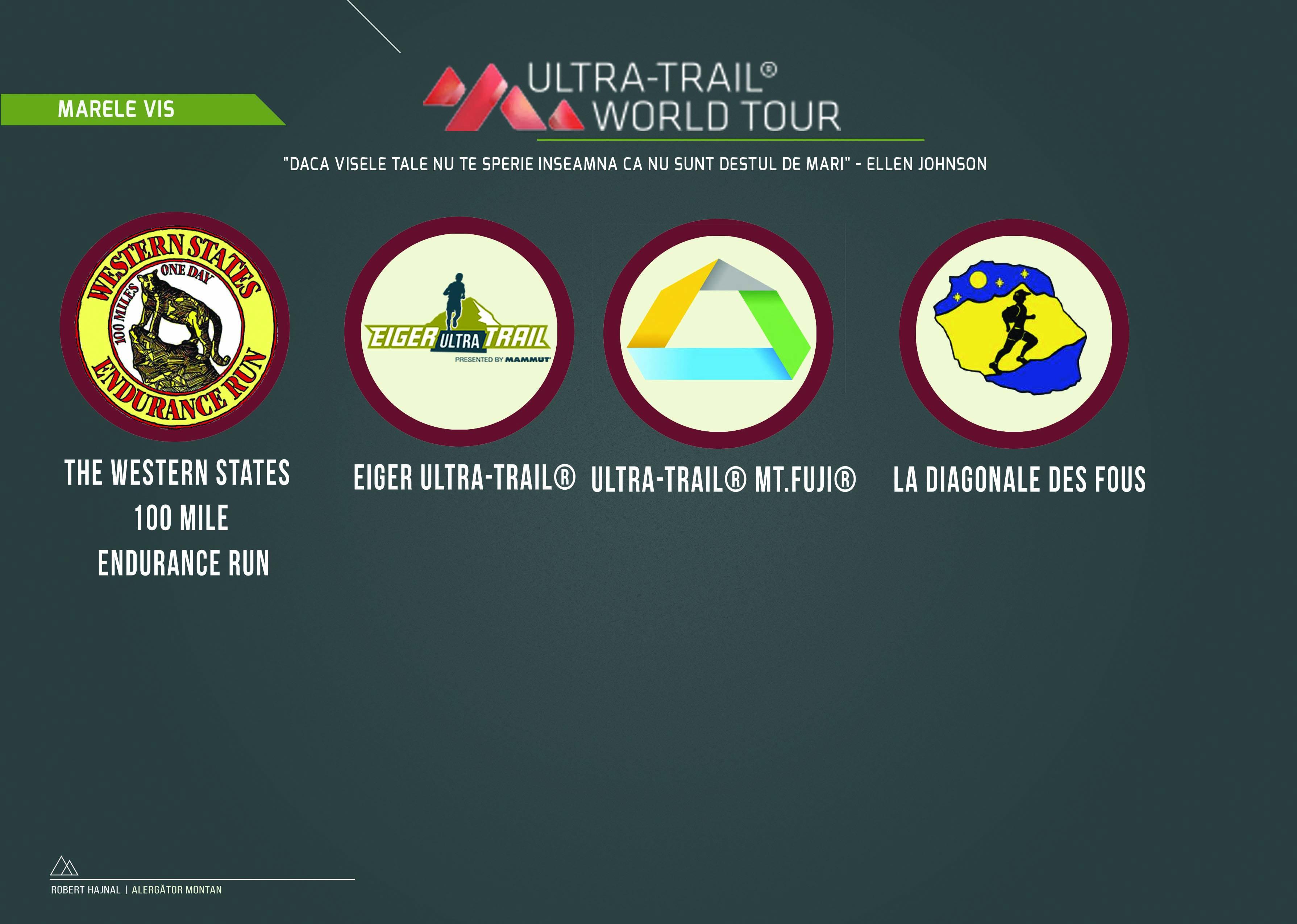 HajnalRobert_UltraTrailWorldTour1