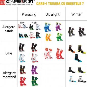 Compressport - Sosete alergare montana - Alergare - Bike